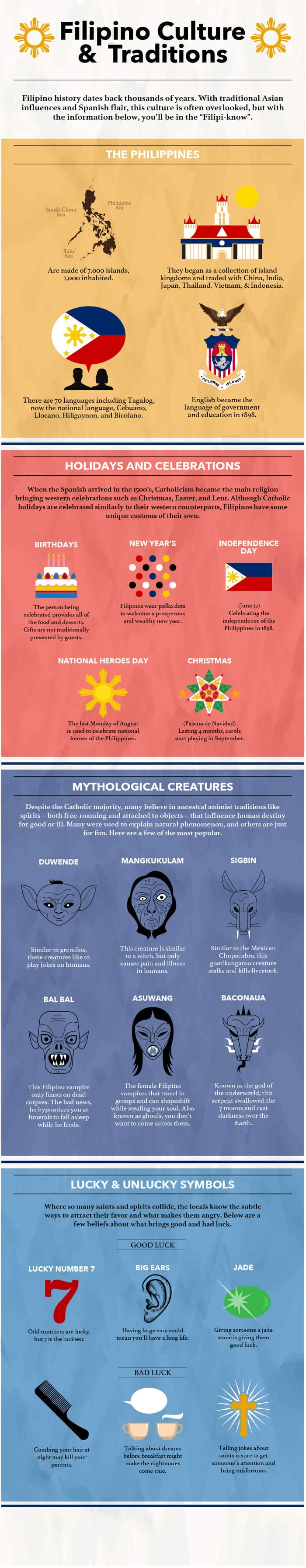 Filipino-Culture-and-Traditions-Infographic_3